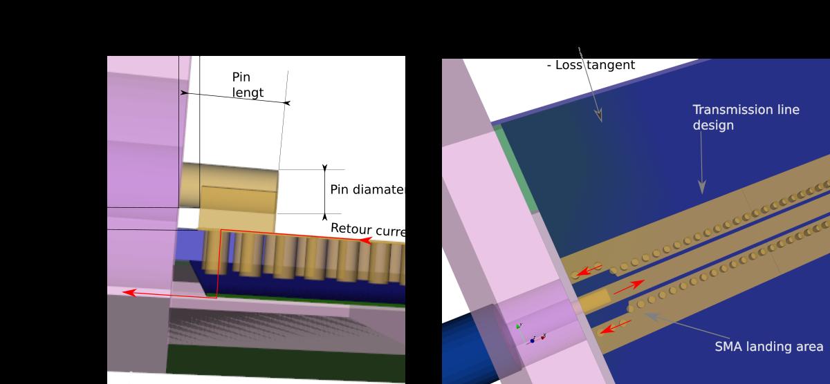 SMA-parameters