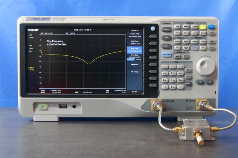 Directivity of gquipment directional coupler 1-1000MHz