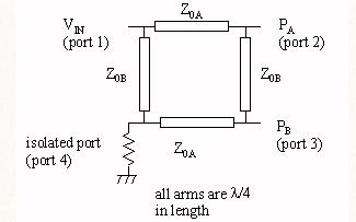 branchline coupler circuit