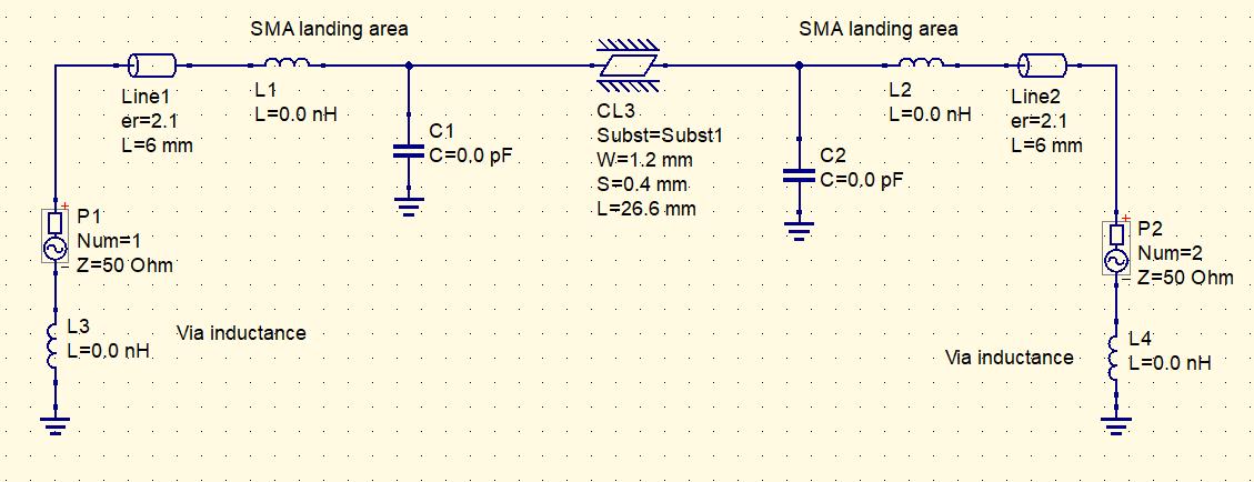 sma-mini-enclosure-linear-model